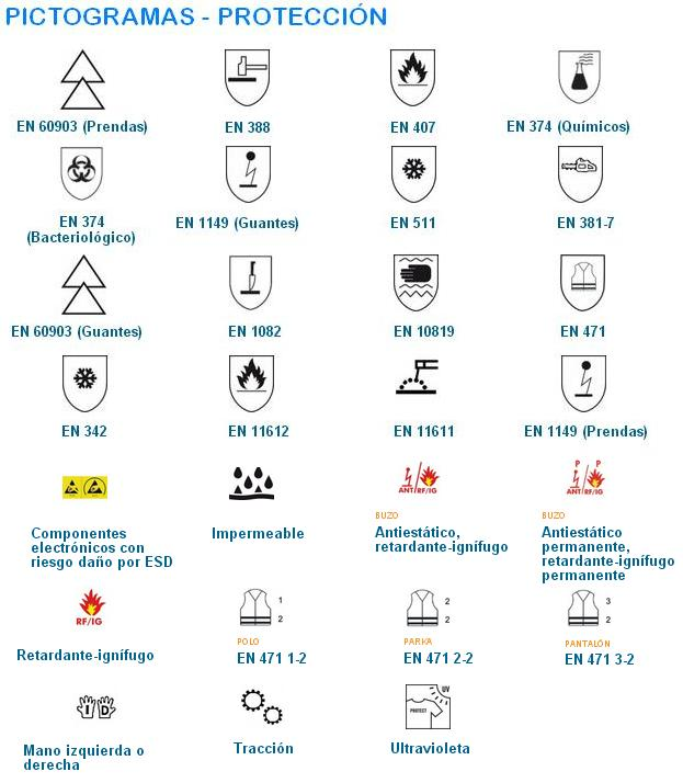 PICTOGRAMAS - PROTECCION